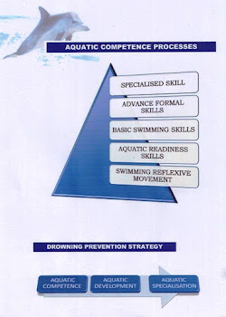 AQUATIC COMPETENCE CERTIFICATION