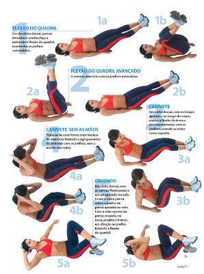 exercicios para emagrecer as coxas rapido