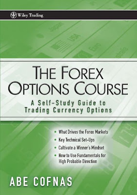 Deep in the money fx options