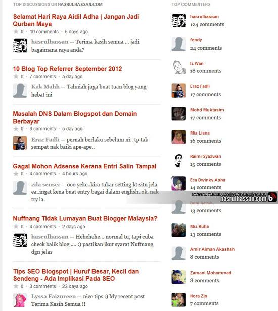 Top Commentators Bulanan Menerusi Disqus
