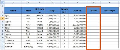 penggunaan Fungsi IF AND dalam Microsoft Excel