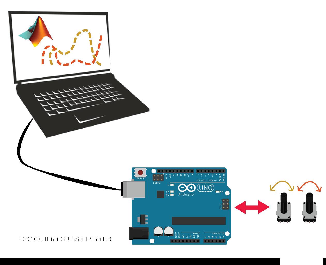 IngenierÍa creativa arduino matlab lectura de dos