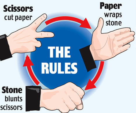 paper scissors stone We all have played 'stone paper scissors' quite a lot times this instructable will guide you in making electronic 'stone paper scissors' game that will ensure that.