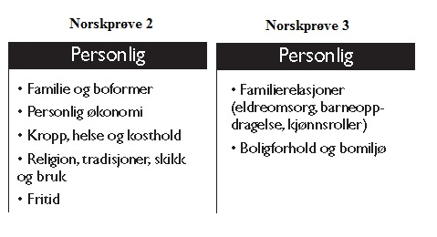 Norskprøve eksempel