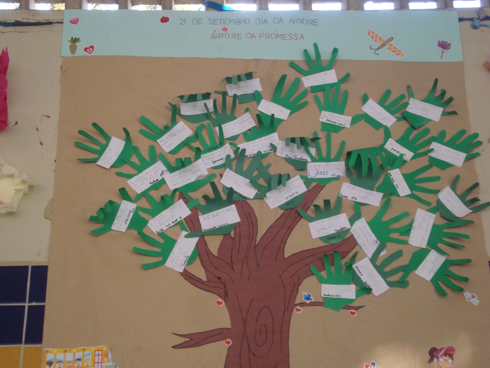 Cartaz ou painel para escola tema meio for Mural de natal 4 ano