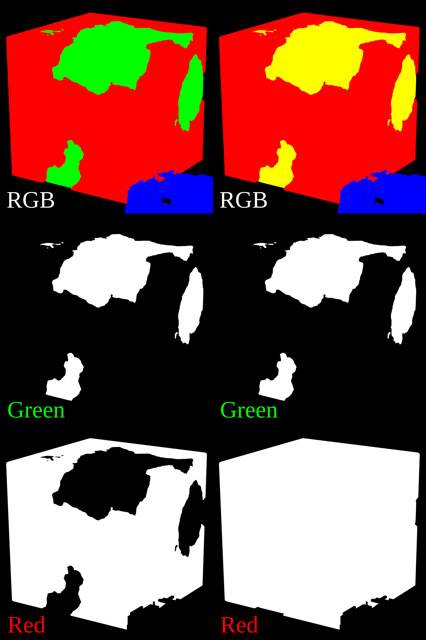 Storing masks in RGB channels