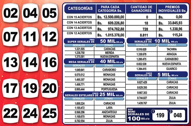 Kino Táchira sorteo 1126