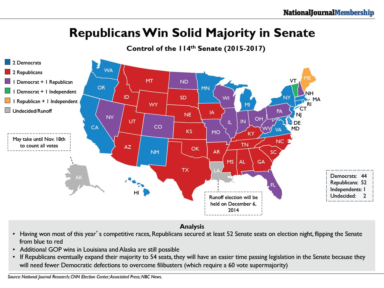 Next year's Senate. Ugh.