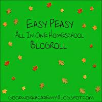 Curriculum Blog Roll