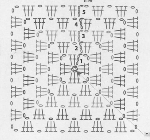 Piastrella quadrata schemi uncinetto - Schemi per piastrelle all uncinetto ...
