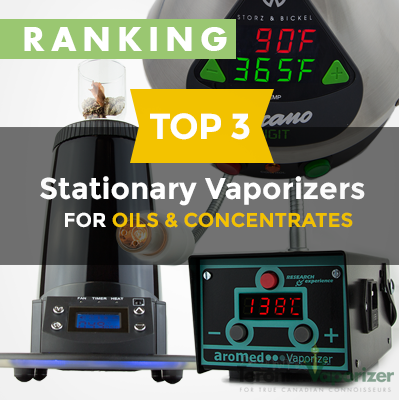 Stationary Vaporizers for Oils