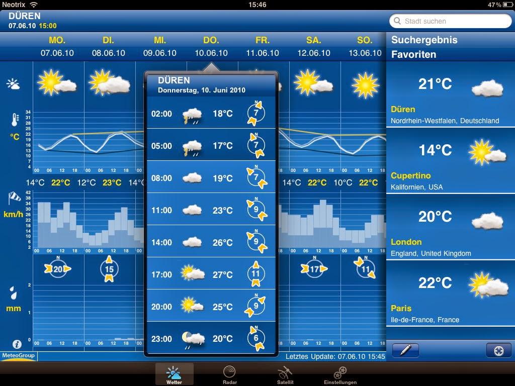 La mejor app para el reporte del clima