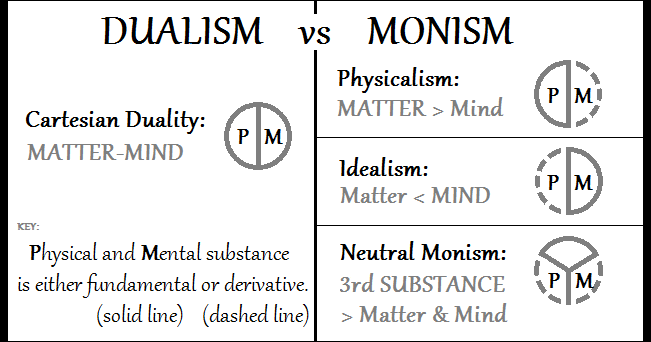 summary of non cartesian sums philosophy and the african Accordingly, he founded his new philosophy on his famous axiom, cogito, ergo sum  certitude of cartesian philosophy modernism perceives the world as possessing an.