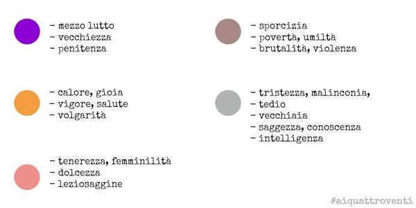 aiquattroventi-ilpiccololibrodeicolori-mezzetinte