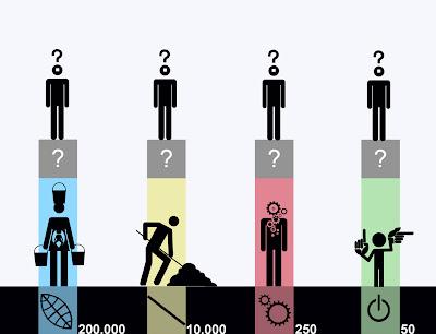 Evolucion cultural , iteligencia  intrapersonal, infografia, isotipos, pictogramas