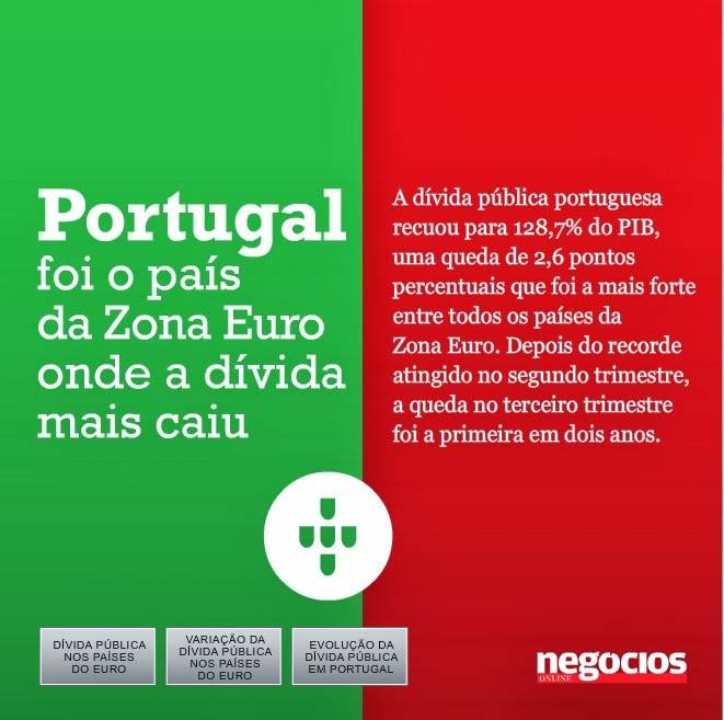 http://www.jornaldenegocios.pt/Fancy/MediaContent.aspx?type=Infografias&contentId=2572&areaId=294&detail=%22true%22