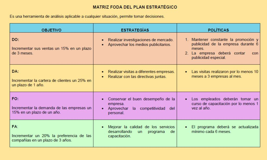 plan estrategico starbucks Plan de marketing starbucks anÁlisis del macro entorno económico político social tecnológico ambiental starbucks se encuentra en una situación favorable.