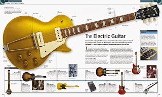 Music: The Definitive History - The Electric Guitar