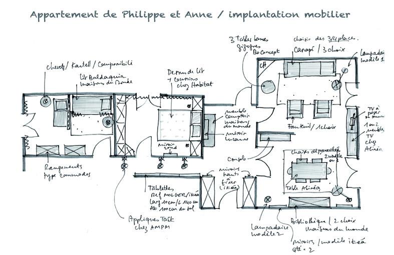 technique d implantation de batiment pdf