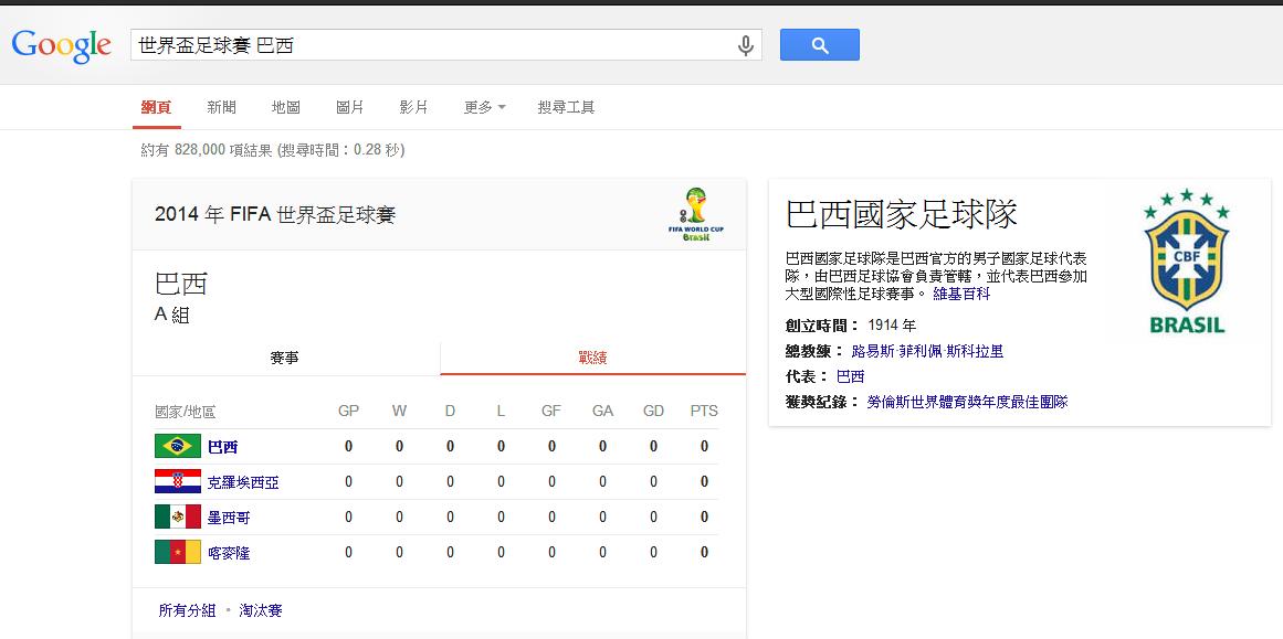 2014 世界盃足球賽用六種 Google 工具即時追蹤世足賽程