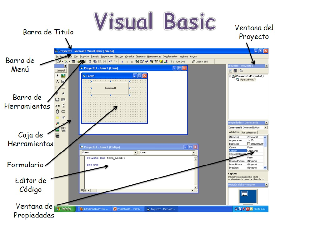 reviewer of visual basic 6 Visual veggies will give you the preparation you need for the registration exam for dietitians this rd practice exam & dtr practice exam closely resembles the actual rd & dtr practice exam.