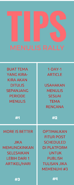 tips menulis rally