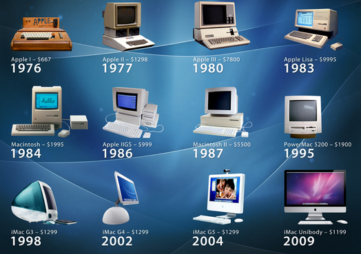 Sejarah perkembangan it di dunia dan indonesia legislasi profesi - Invention premier ordinateur ...