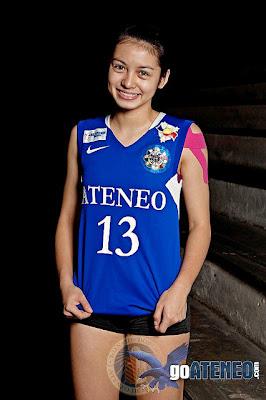 Player Name : Denise Michelle Lazaro