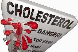 Reducing Cholesterol Charts