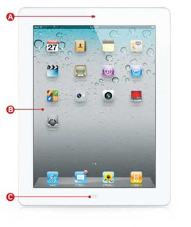 Bagian-Bagian iPad, Cara Menggunakan iPad serta Cara Setup iPad