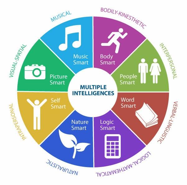 Design Didattico: La didattica multimediale e le ...