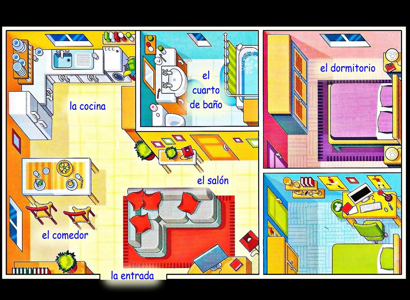 1000 images about el barrio la casa el transporte on - Plano de la casa ...