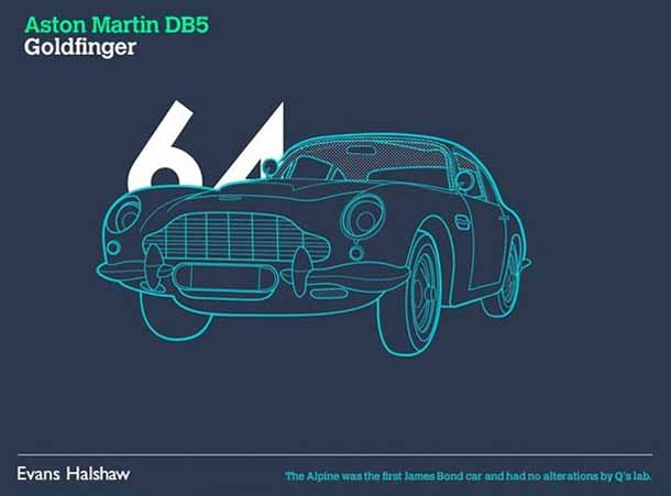 Carros James Bond - 007 - Aston Martin DB5 - Goldfinger