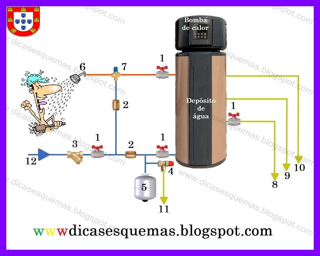 Dicas esquemas sistema compacto de bomba de calor com - Bomba de calor ...