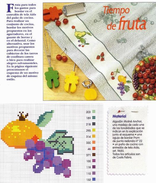 Frutas en punto de cruz ~ laboresdeesther Punto de cruz gratis