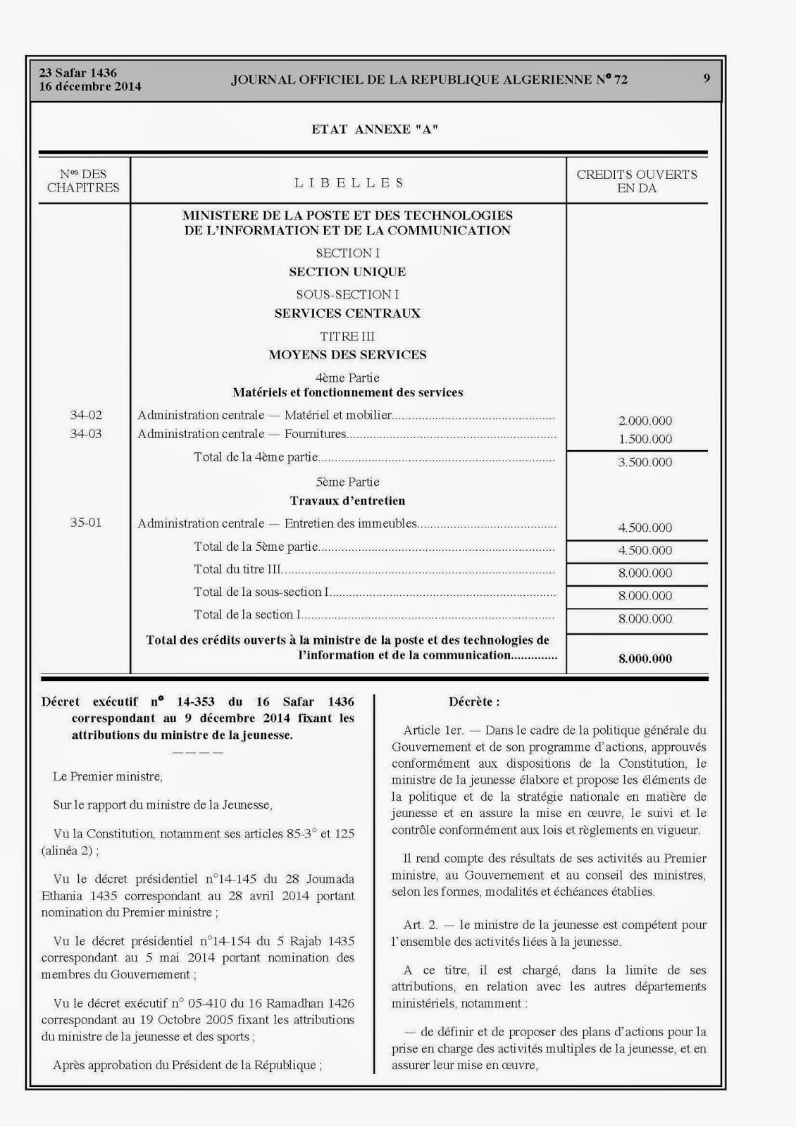 le journal officiel de l algerie