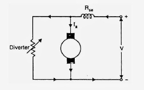 speed control of dc series motors