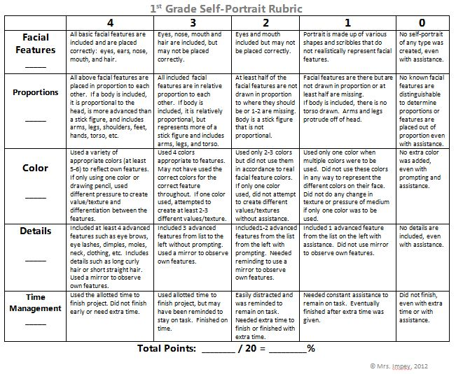 Grading essays   Theme analysis essay  Rubric For Summary Writing  th Grade   File