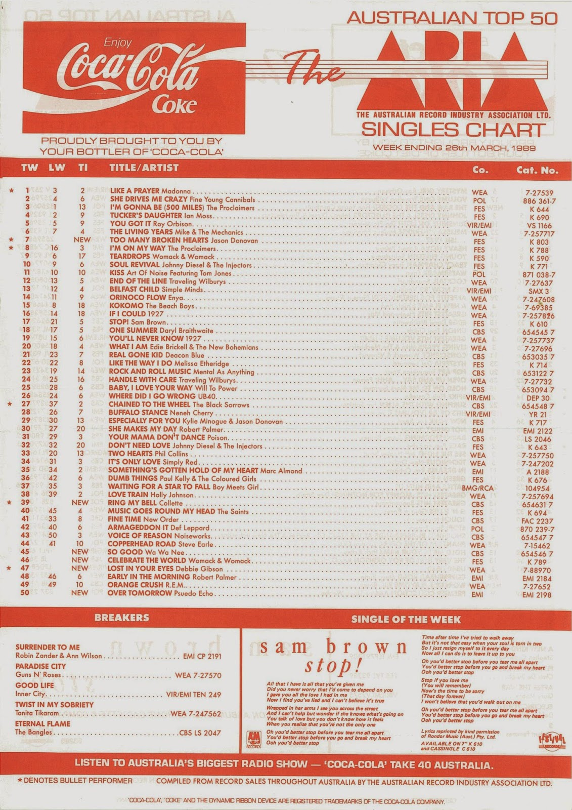 AUSTRALIAN ARIA CHART  AS NEW COLD CHISEL MARCIA HINES 23 OCT 1994
