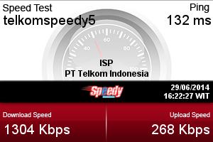 speed test speedy - cara cek kecepatan internet speedy