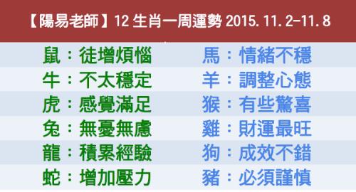 【陽易老師】12生肖一周運勢2015.11.2-11.8