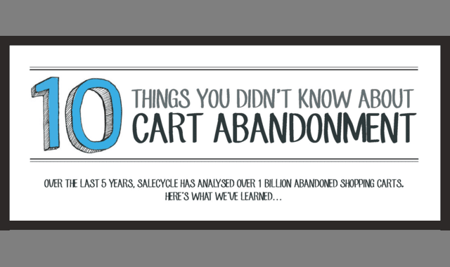 Ten things you didn't know about cart abandonment
