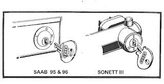 Saab Sonett Iii New Ignition Switch