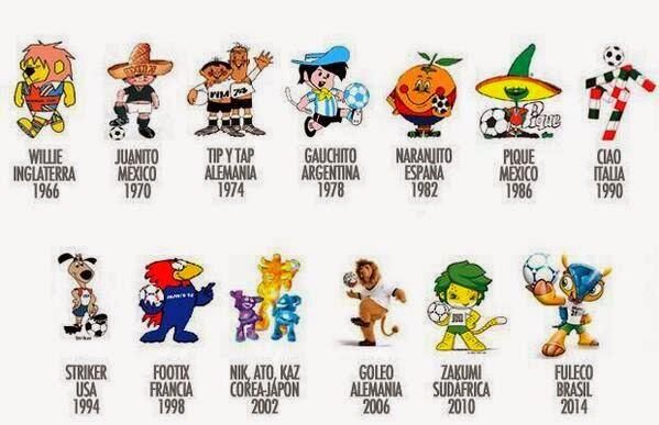 Maskot-Maskot Piala Dunia 1966-2014