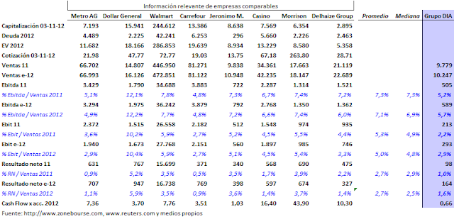 Inf+relevante+op+comparables.png