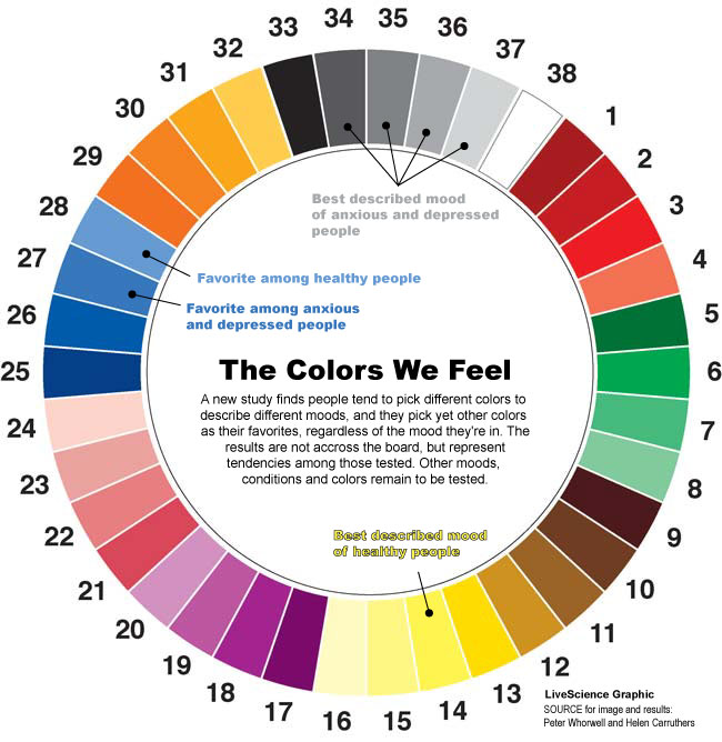 Color Your Life Mood Boosting Colors Guilt Lust
