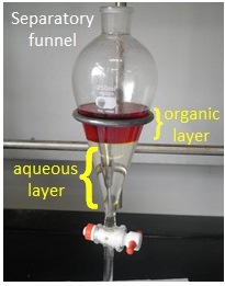 chemistry lab liquid liquid extraction A standard method used for this task is an extraction or often also referred to many liquid-liquid extractions are based on acid-base chemistry below are several problems that have been frequently encountered by students in the lab: a which layer is the aqueous layer most solutions.