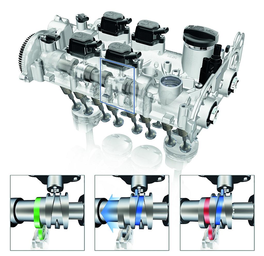 Vw 1600 Max Rpm: Conteúdos Auto: Motor Do Novo VW Golf