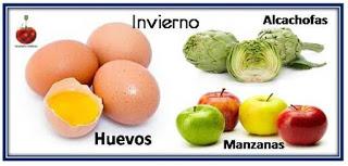Recetario Mañoso Invierno'16: Huevos, Alcachofas y manzanas