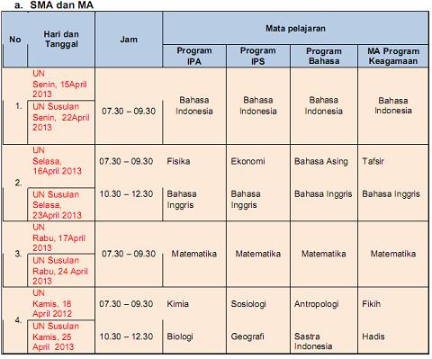 Jadwal Ujian Nasional (UN) 2012/2013